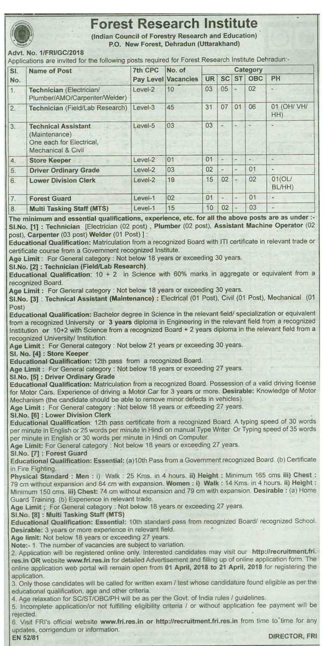 FRI Dehradun, job, Recruitment, देहरादून, फॉरेस्ट रिसर्च इंस्टीट्यूट