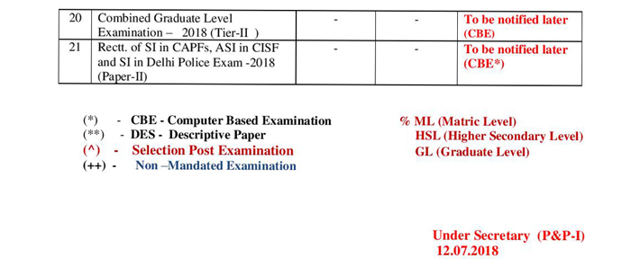 ssc exam cgl