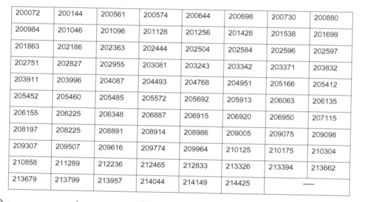 Uttarakhand ukpsc apo main exam result