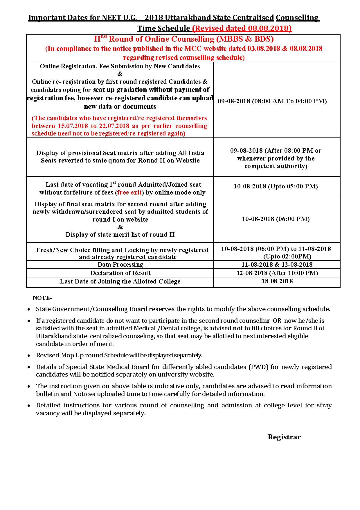 Uttarakhand neet counseling dates