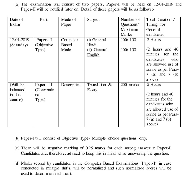 ssc hindi exam pattern www.kalamkitab.com