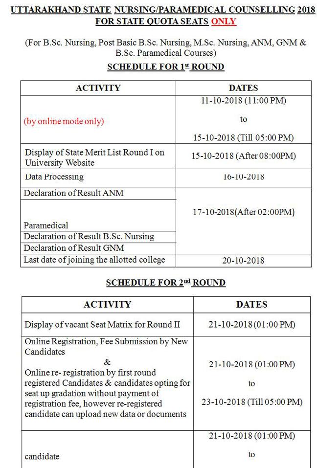 nursing admission 2018