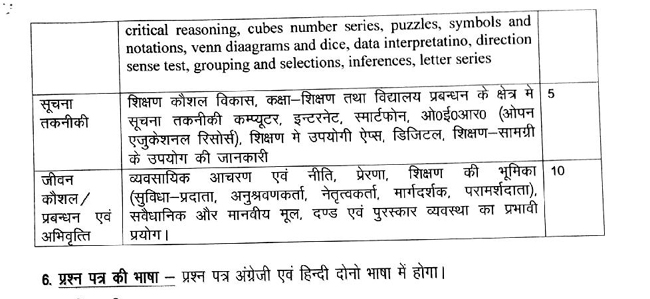up teacher bharti 2019 syllabus