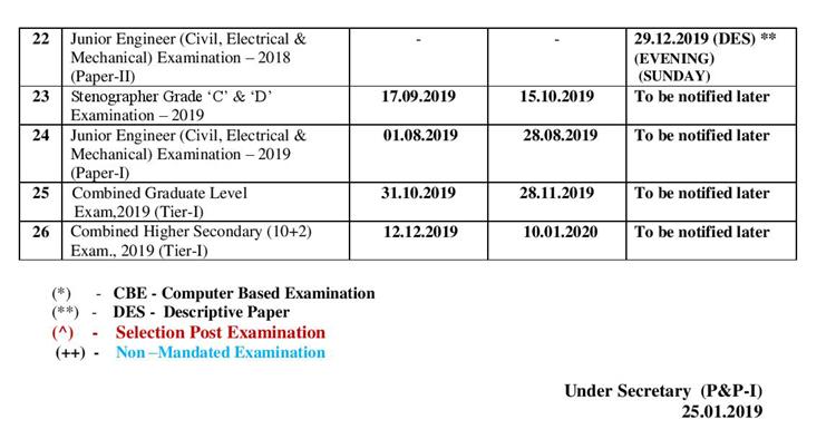 ssc exam calendar 2019