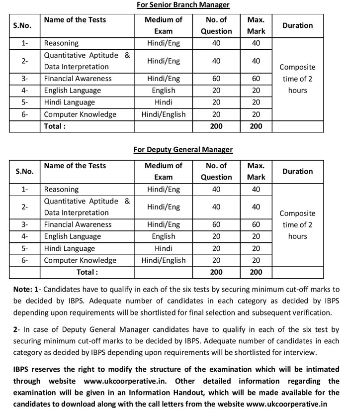uttarakhand-cooperative-bank-vacancy