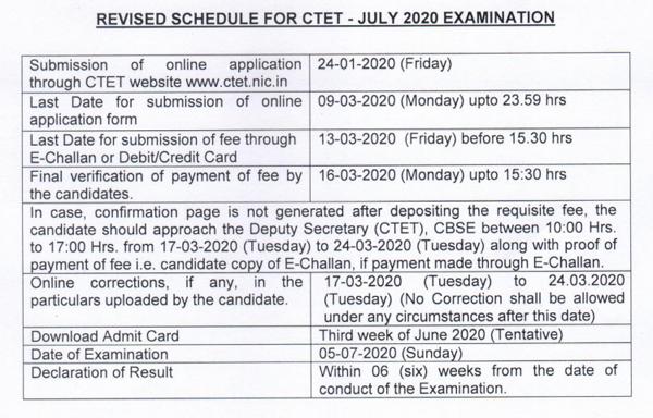 ctet july 2020 date schedule