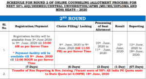 neet pg counselling schedule