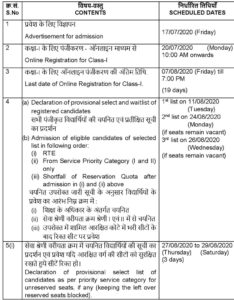 kvs admission 2020