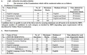 ibps po exam pattern