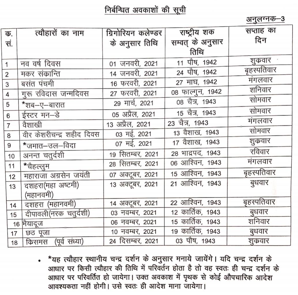 Uttarakhand holiday 2021