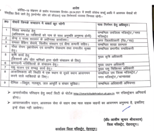 Dehradun curfew pass