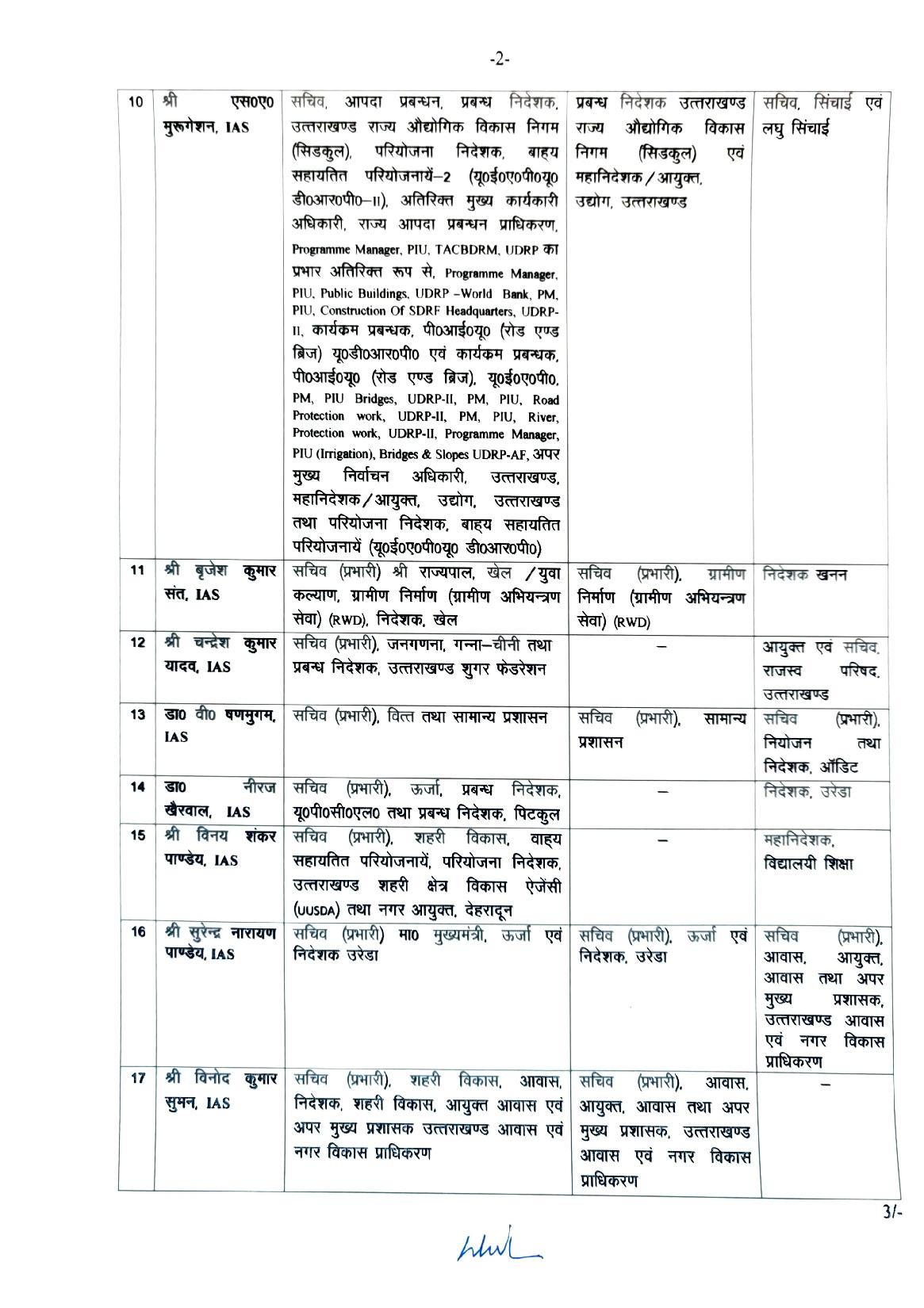 Uttarakhand officer transfer list