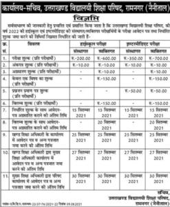 Uttarakhand board exam form notice