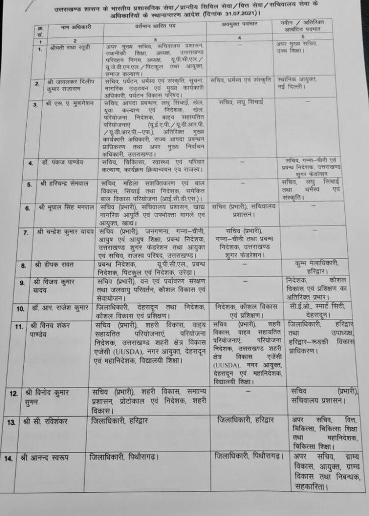 uttarakhand IAS Transfer list 1
