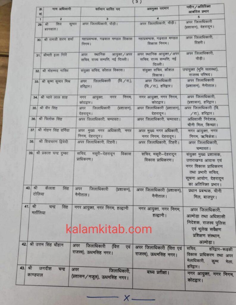 Uttarakhand ias transfer list
