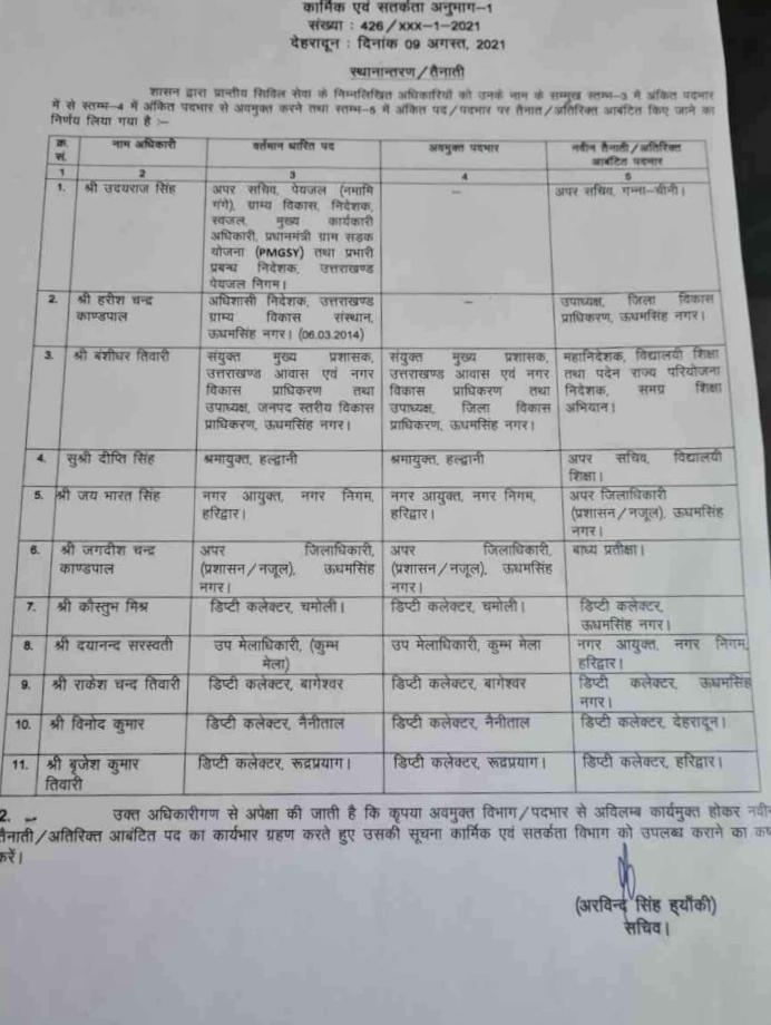 Uttarakhand pcs transfer